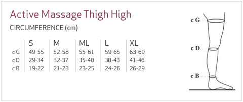 Solidea Active Massage Comfort compression thigh-high stocking for lymphedema and recovery after surgery size chart