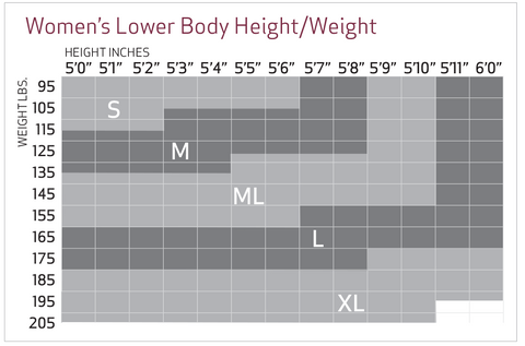 Solidea Active Massage Bodylipo Compression High Waste Legging size chart