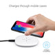 SKYVIK Beam Surface Wireless Charging Matte Pad (Classic White)