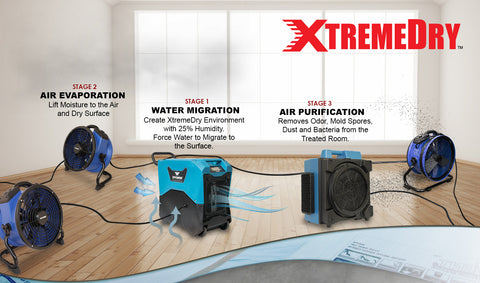 Water Damage Restoration System | Restoration 101