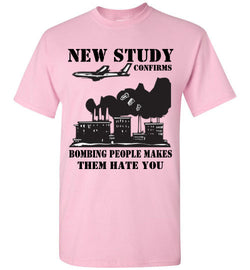 New Study Confirms T-Shirt