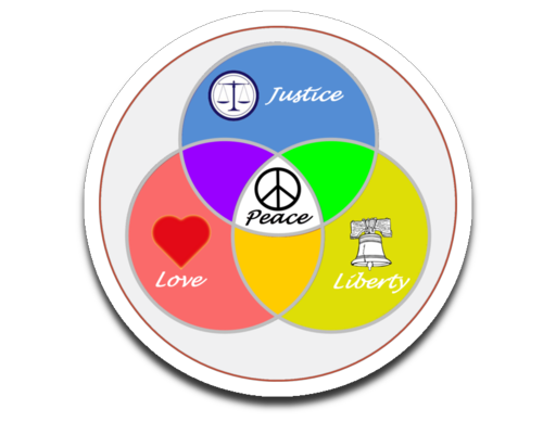 Justice, Love, & Liberty equals Peace Sticker
