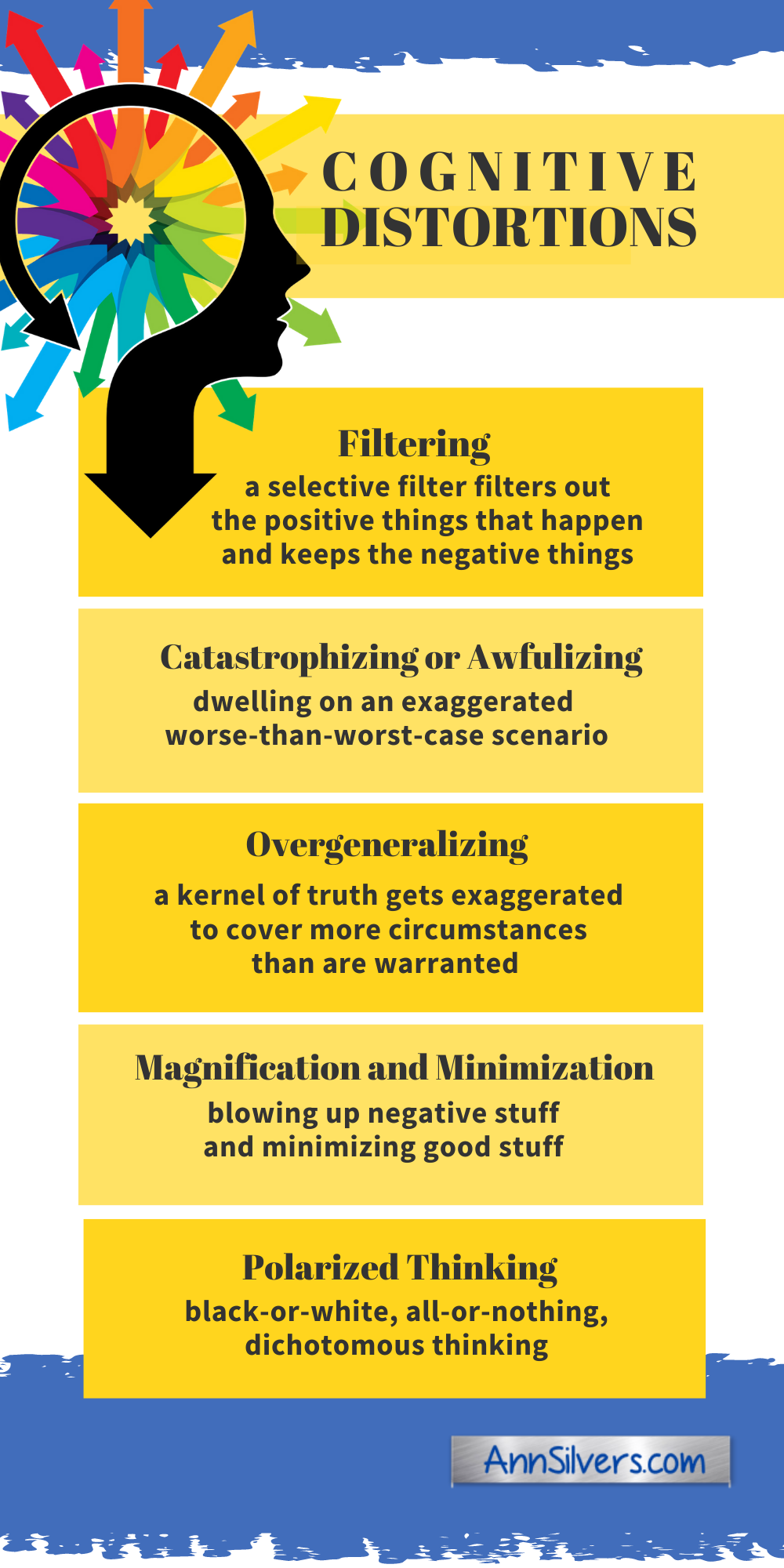 List of Cognitive Distortions Definitions
