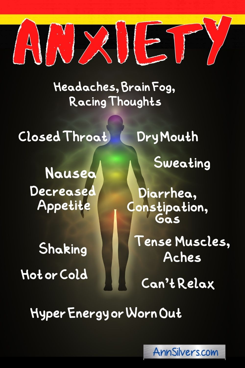 Anxiety Symptoms Graphic