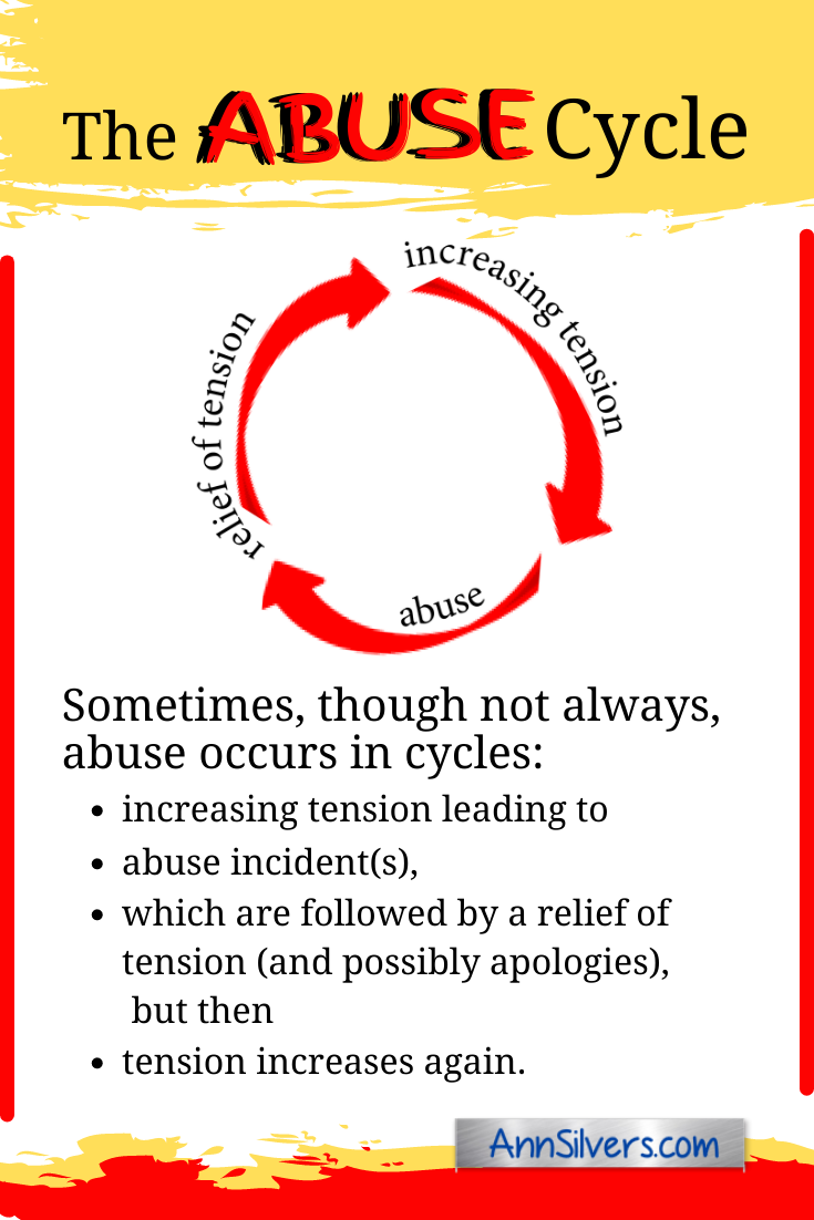 Understanding the cycle of abuse