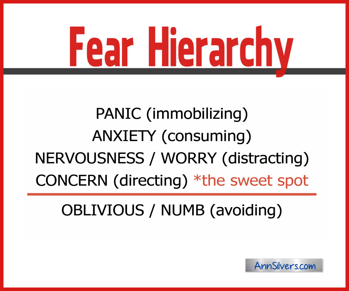 Fear hierarchy
