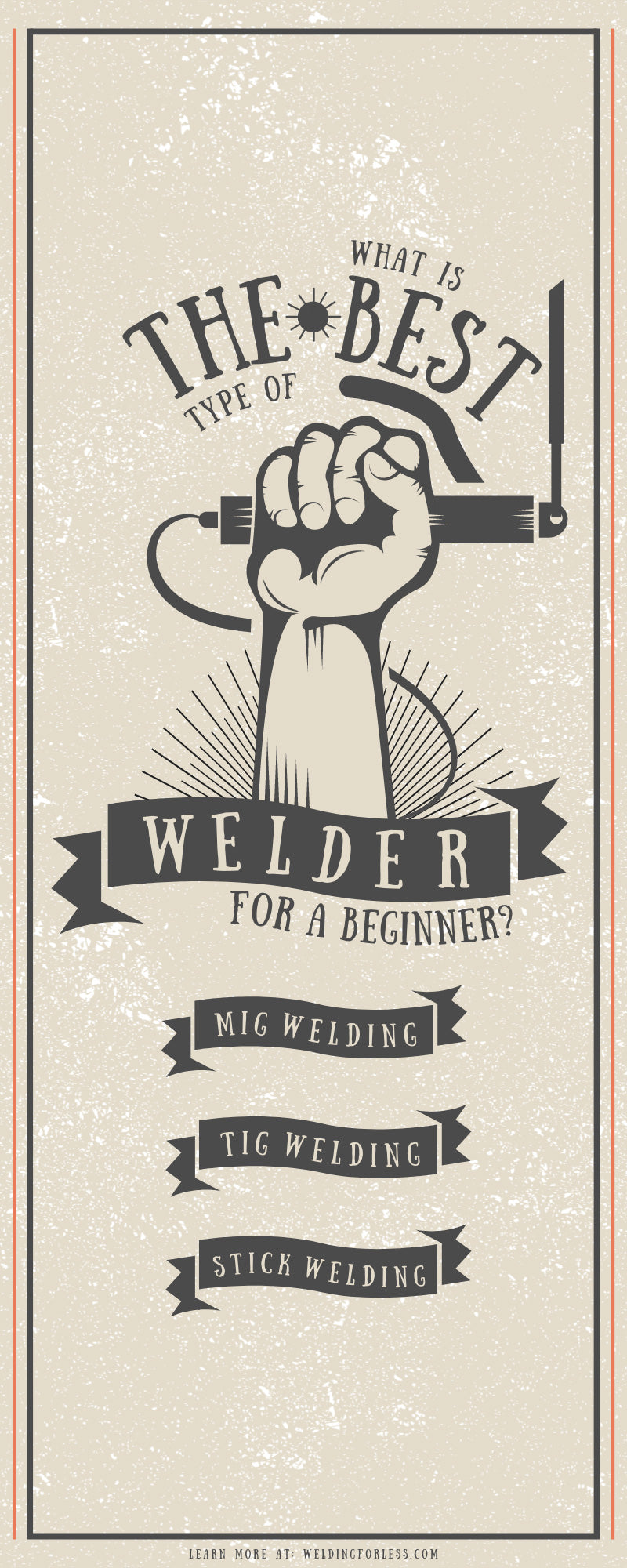 What Is the Best Type of Welder for a Beginner?