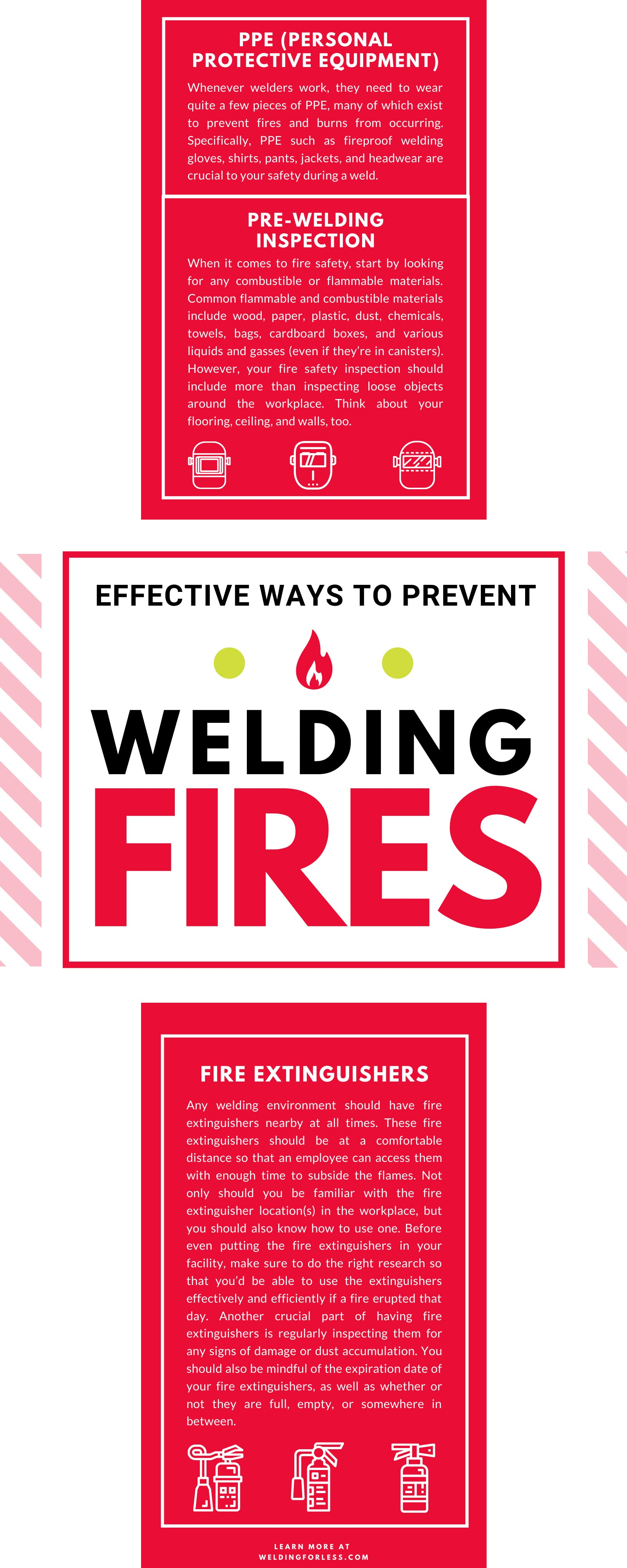 Effective Ways To Prevent Welding Fires