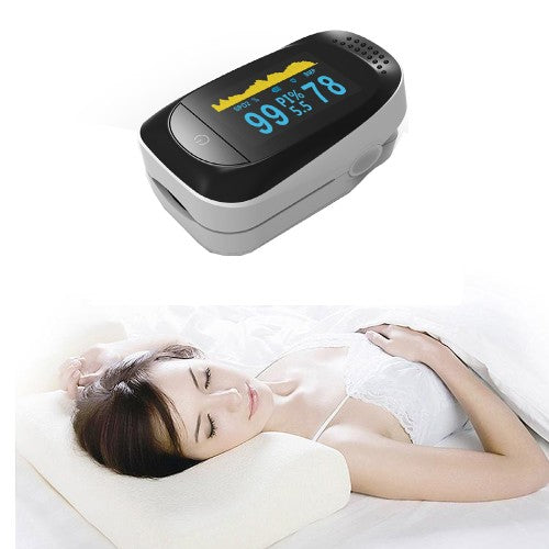 New Digital Finger Pulse Oximeter