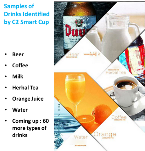 Types of drinks recognized by Cup2: water, beer, herbal tea, milk, coffee, orange juice, etc.