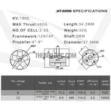 Emax MT2206 1900KV CW Thread Brushless Motor For 250 Quadcopter