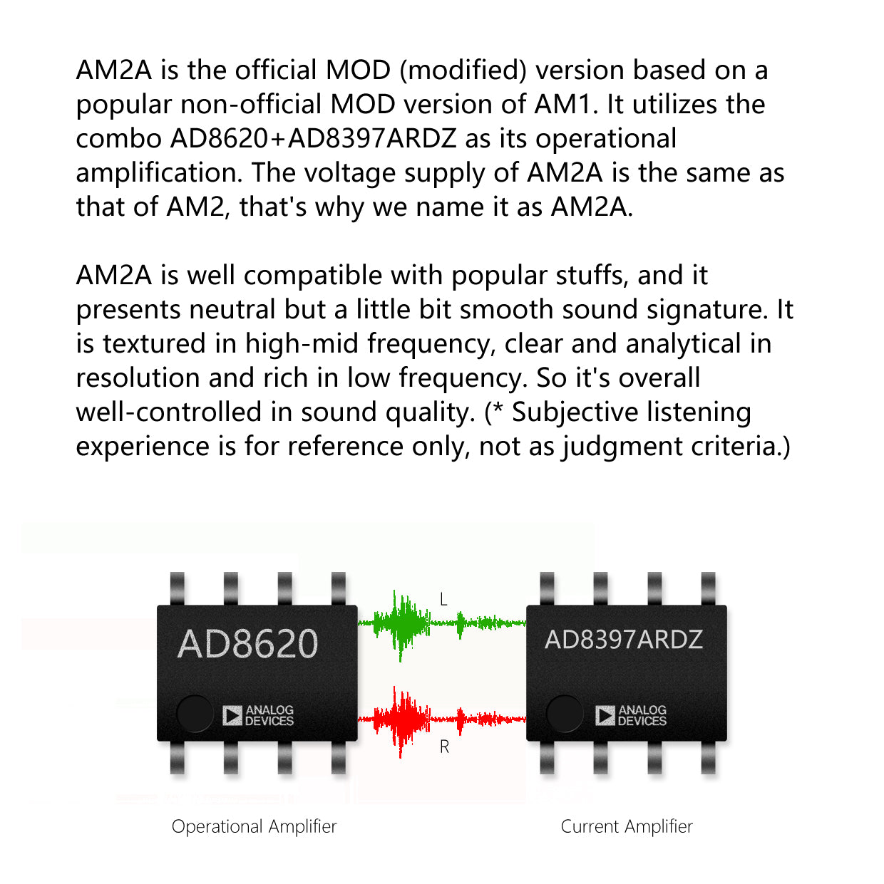AM2A Amplifier Module For FiiO X7 MKII