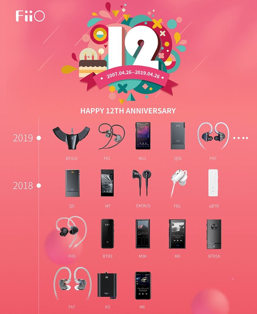FiiO Anniversary, Fiio Products
