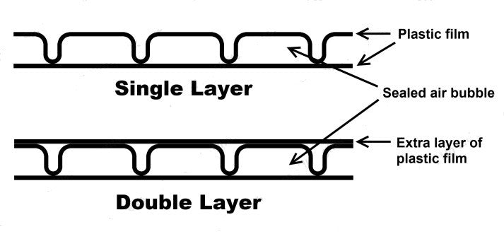 difference between single and double layer bubble wrap