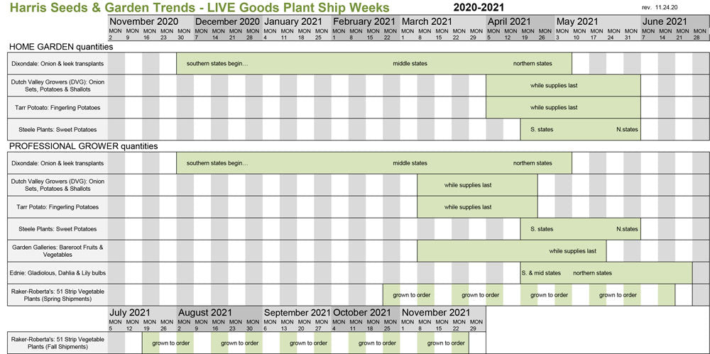 Live Goods Shipping Schedule