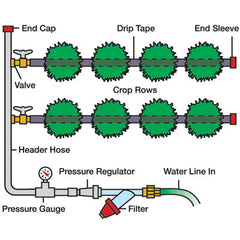 Drip Irrigation Kit Medium
