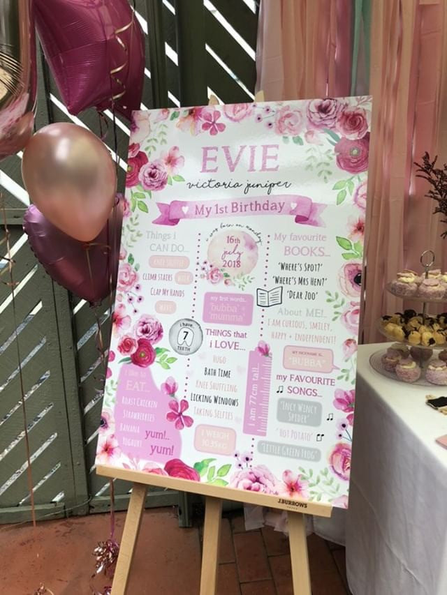 //EVIE FLORAL - BIRTHDAY BOARD//