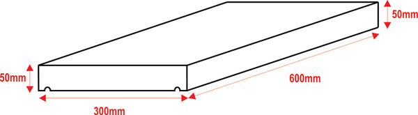 Flat Coping/Tabelling