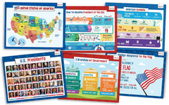 usa-educational-posters