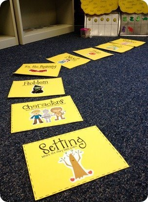 Yellow brick road story retelling