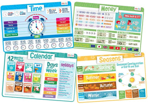 Educational Non Slip Placemats for Kids - Time Set
