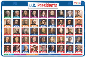 merka Kids Placemats Educational Placemat - US Presidents