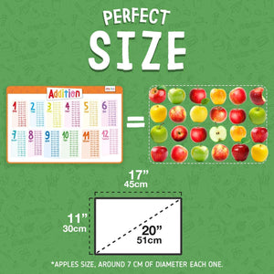 Educational Non Slip Placemats for Kids - Math Set