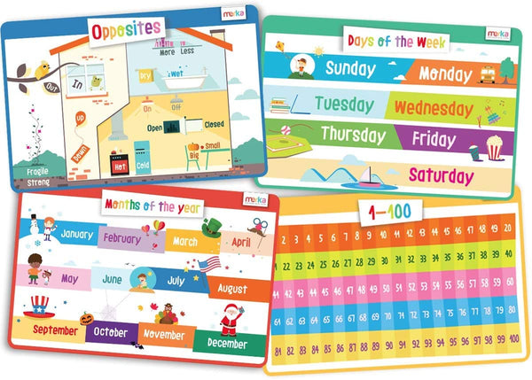 merka Educational Placemats for Kids - Opposites Set - Bundle of 4 Mats - Opposites, Days of The Week, Months, Learn to Count 1-100 - Non Slip, Washable and Reusable - Homeschooling and Classrooms