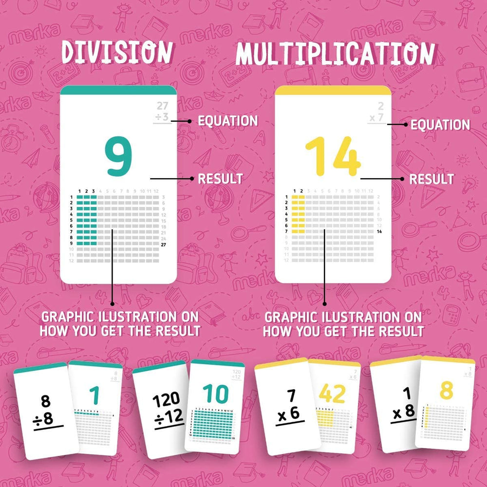Load image into Gallery viewer, merka Math Flash Cards -  Multiplication Division