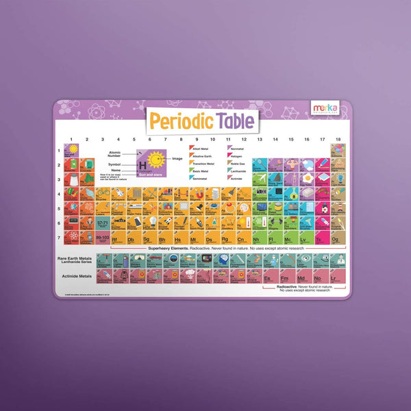 merka Kids Placemats Educational Placemat Non Slip Learning Set USA Map Presidents Periodic Table
