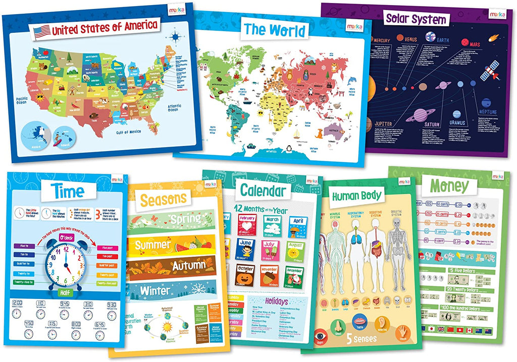 merka Educational Posters - Explorer Set - 8 Large Posters - USA and World Map, Human Body, Solar System, Calendar, Seasons, Money and More - Great for Home and Schools - Size 17 x 22 inches