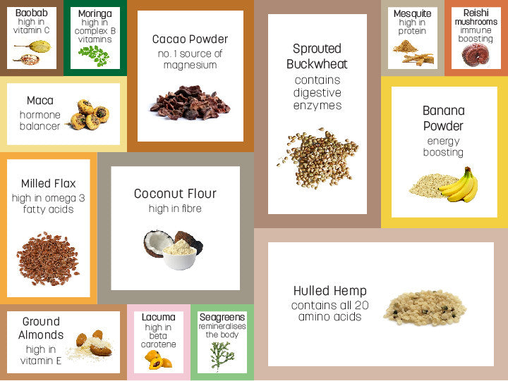 Infographic for Dr Gaye Super-Blend - superfood blend - health food products - natural raw organic