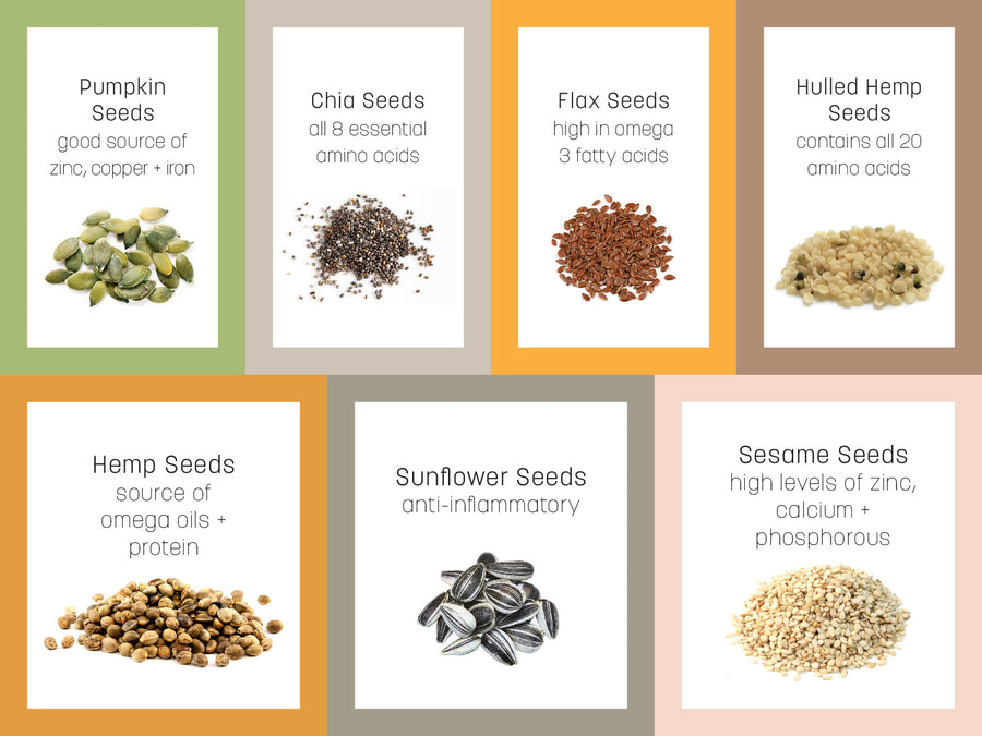 Infographic for Dr Gaye Super-Omega - superfood seed mix - health food products - natural raw organic