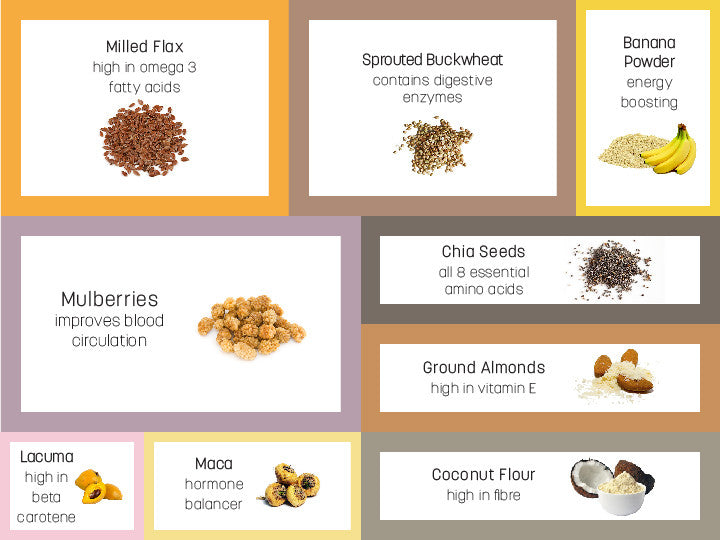 Infographic for Dr Gaye Super-Porridge - superfood grain free gluten free porridge - health food products - natural raw organic