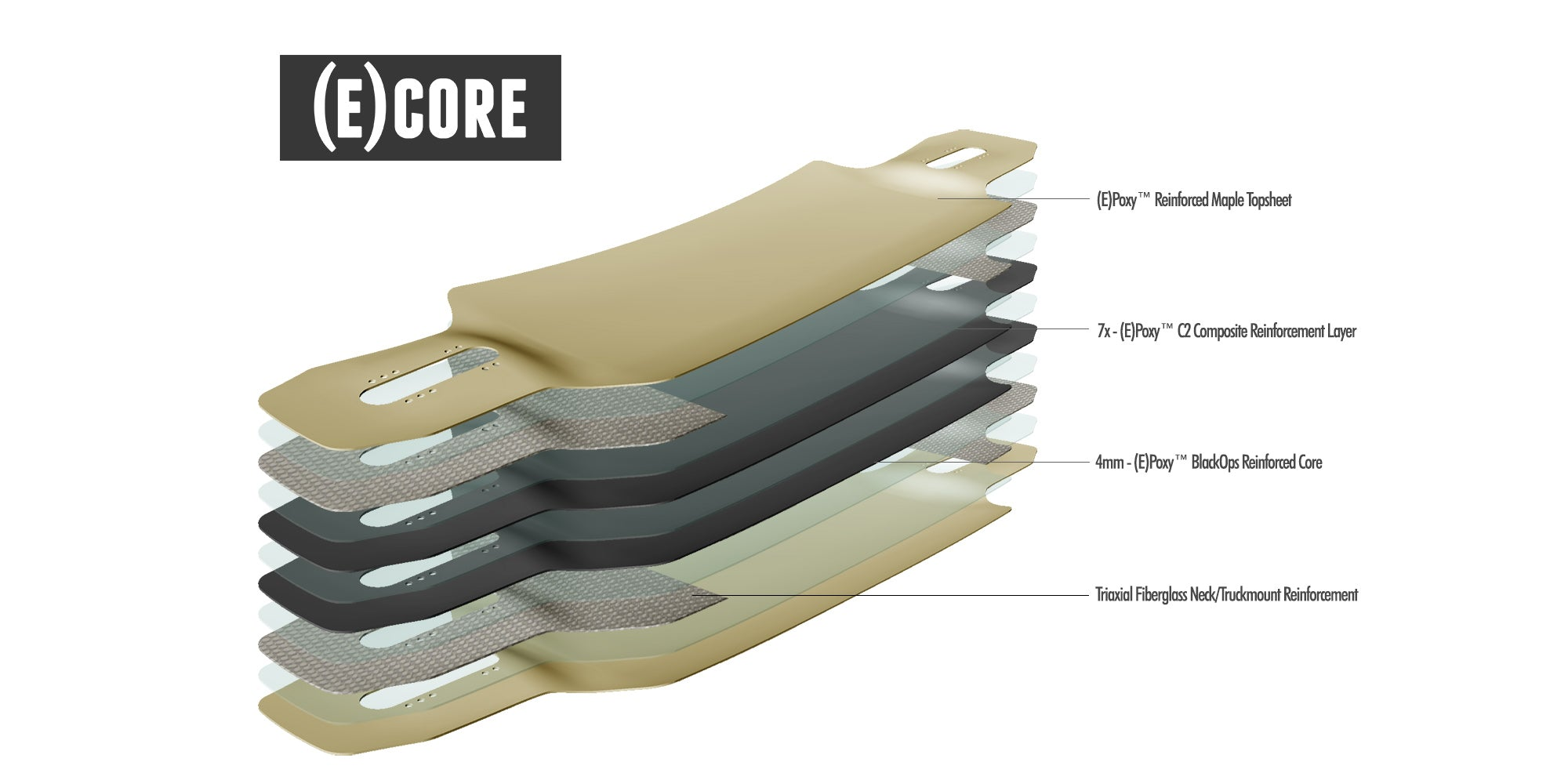 maestro ecore construction composite longboard design
