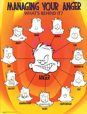 Managing Your Anger Poster