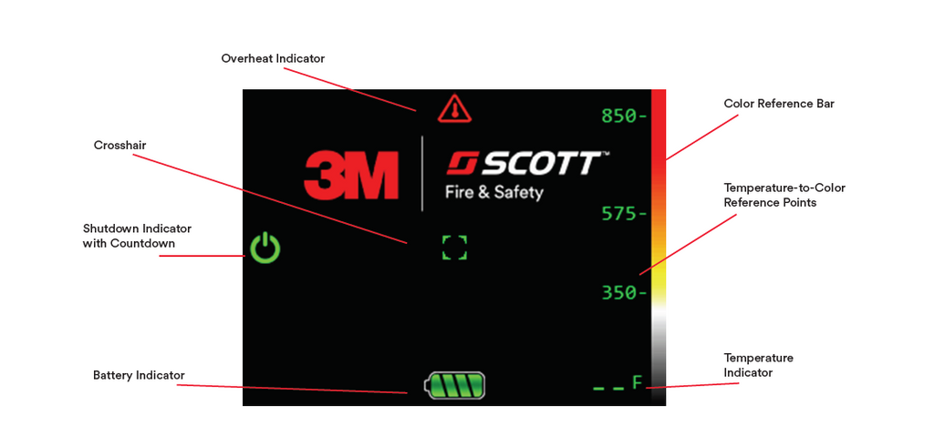 Scott Safety V320 Thermal Imaging Camera LCD User Interface