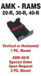 Amkus Mounting Systems