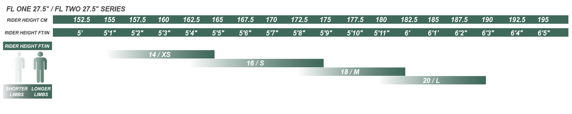 Frame size chart