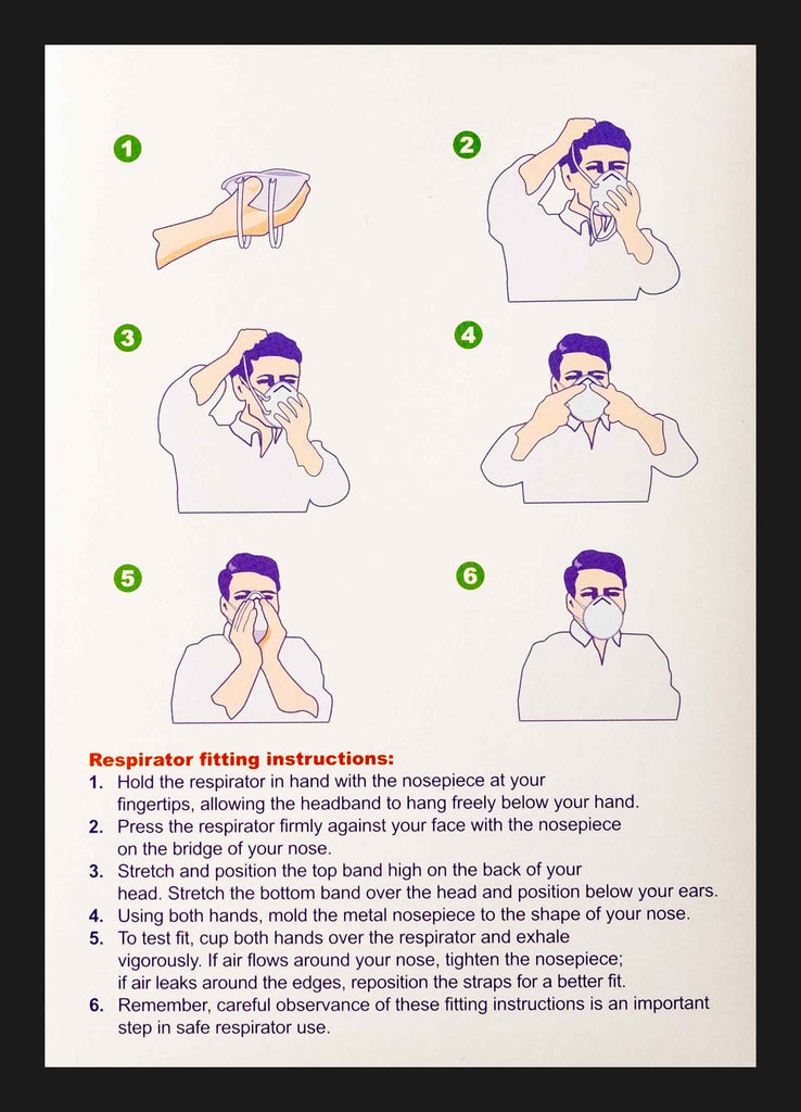 Diagram showing how to put on an N95 mask.