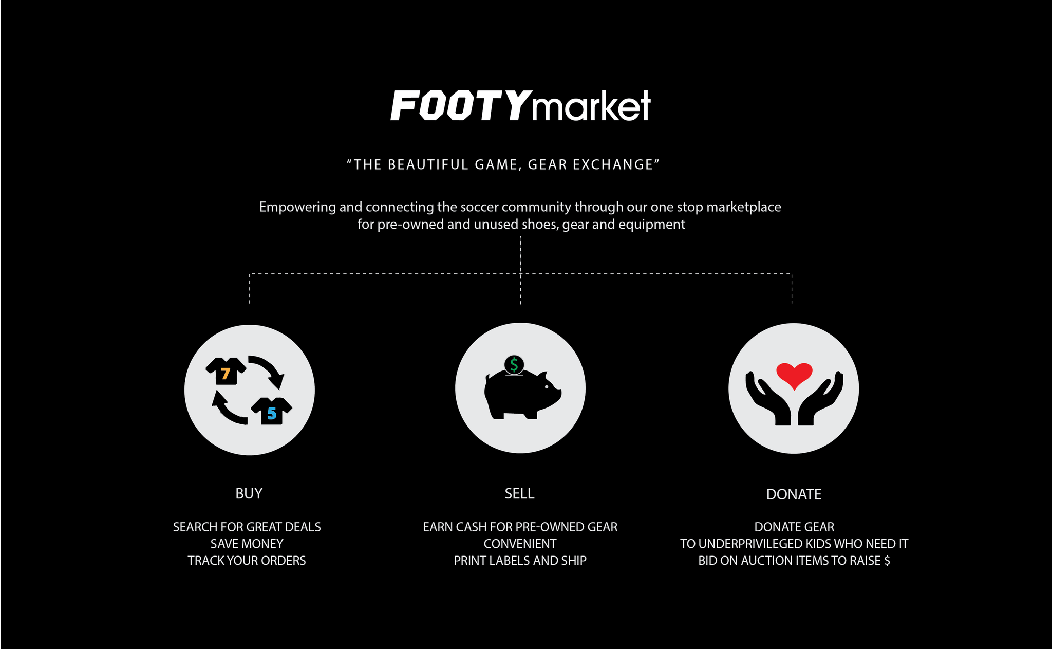 Footy Market Sell preowned shoes