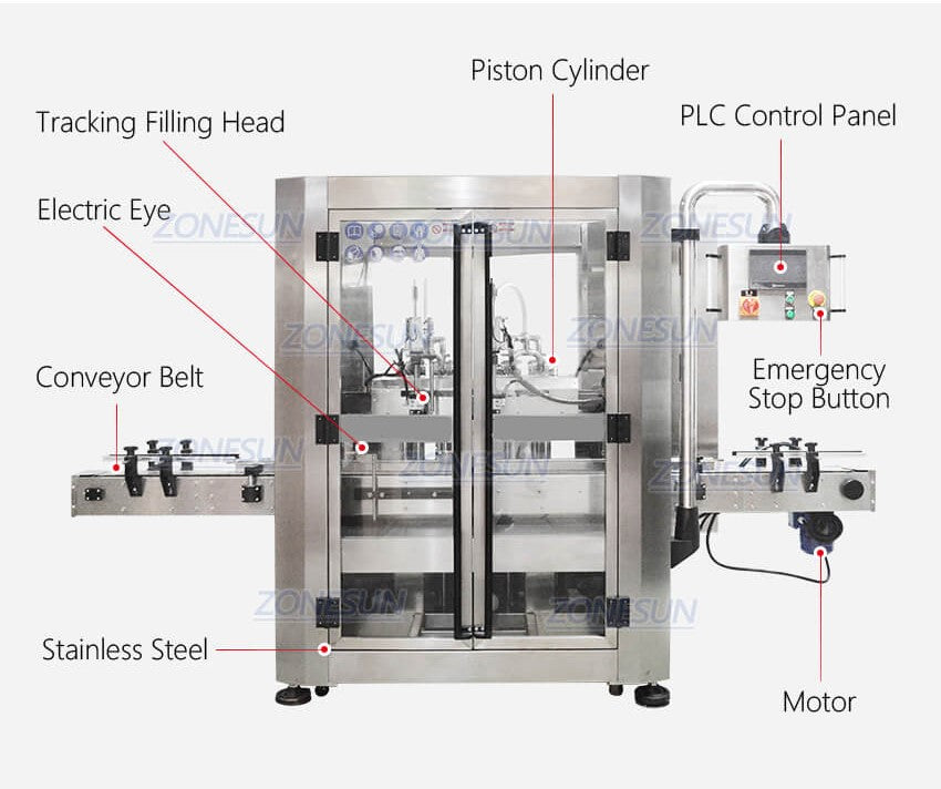 Dimension of Automatic Bottle Tracking Filling Machine