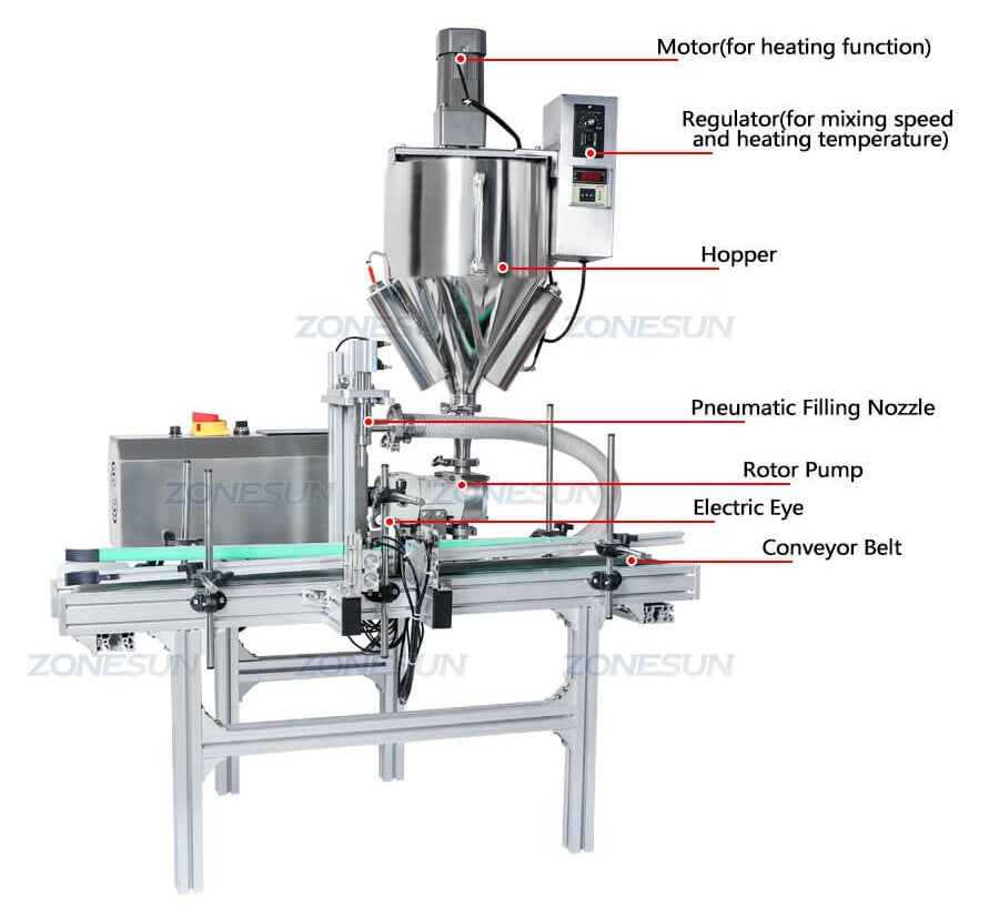 Machine Part of Paste Filling Machine With Mixer Heater