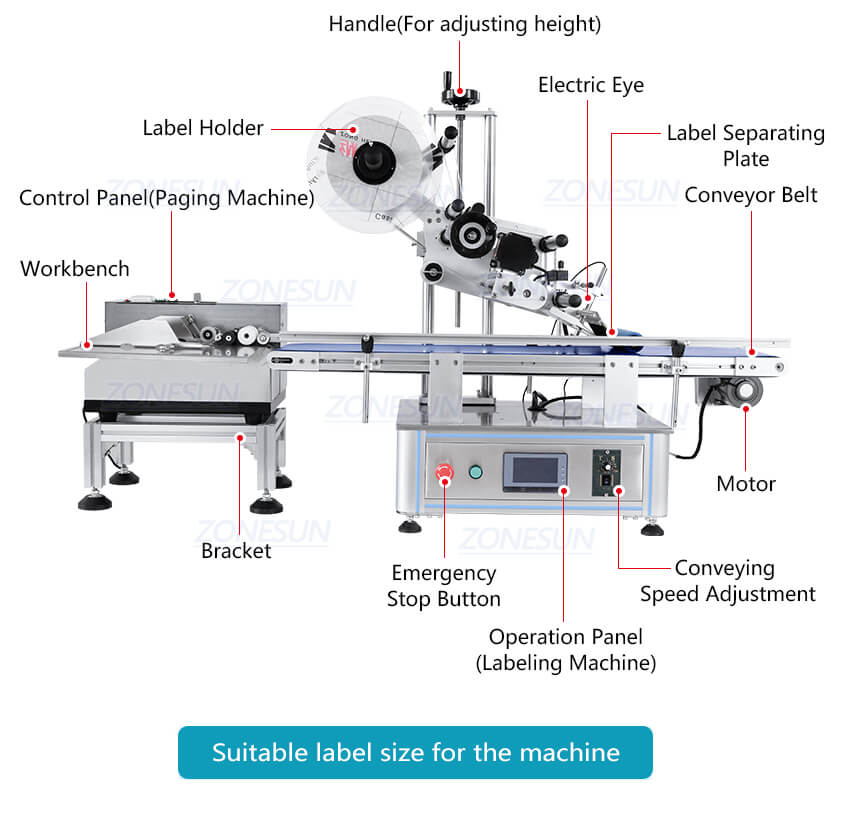 Dimension of ZS-TB180PBF Automatic Pouch Bag Paging And Labeling Machine