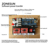 ZONESUN DIY desktop laser engraving machine, marking machine carving machine 3 axis micro step motor drive control motherboard - ZONESUN TECHNOLOGY LIMITED