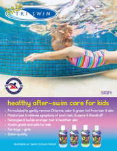 Load image into Gallery viewer, TRISWIM Kids Wall Signage for Swim Schools