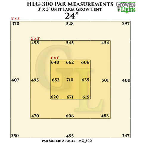 Hlg 300 Quantum Board Led Grow Light Dimmable 285 Watt