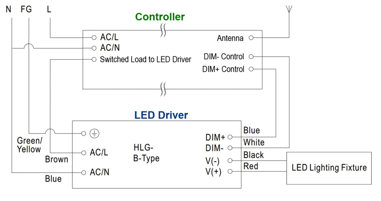 Led Components Horticulture Lighting Group Driving Circuit Growlink Hydropods Driver Control Module