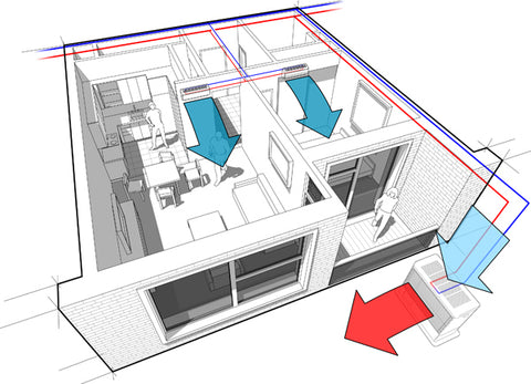 Home Design for a Split System Installation