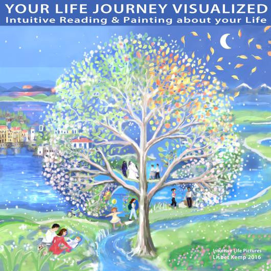 Does imagining and visualizing help you get what you wish in life?